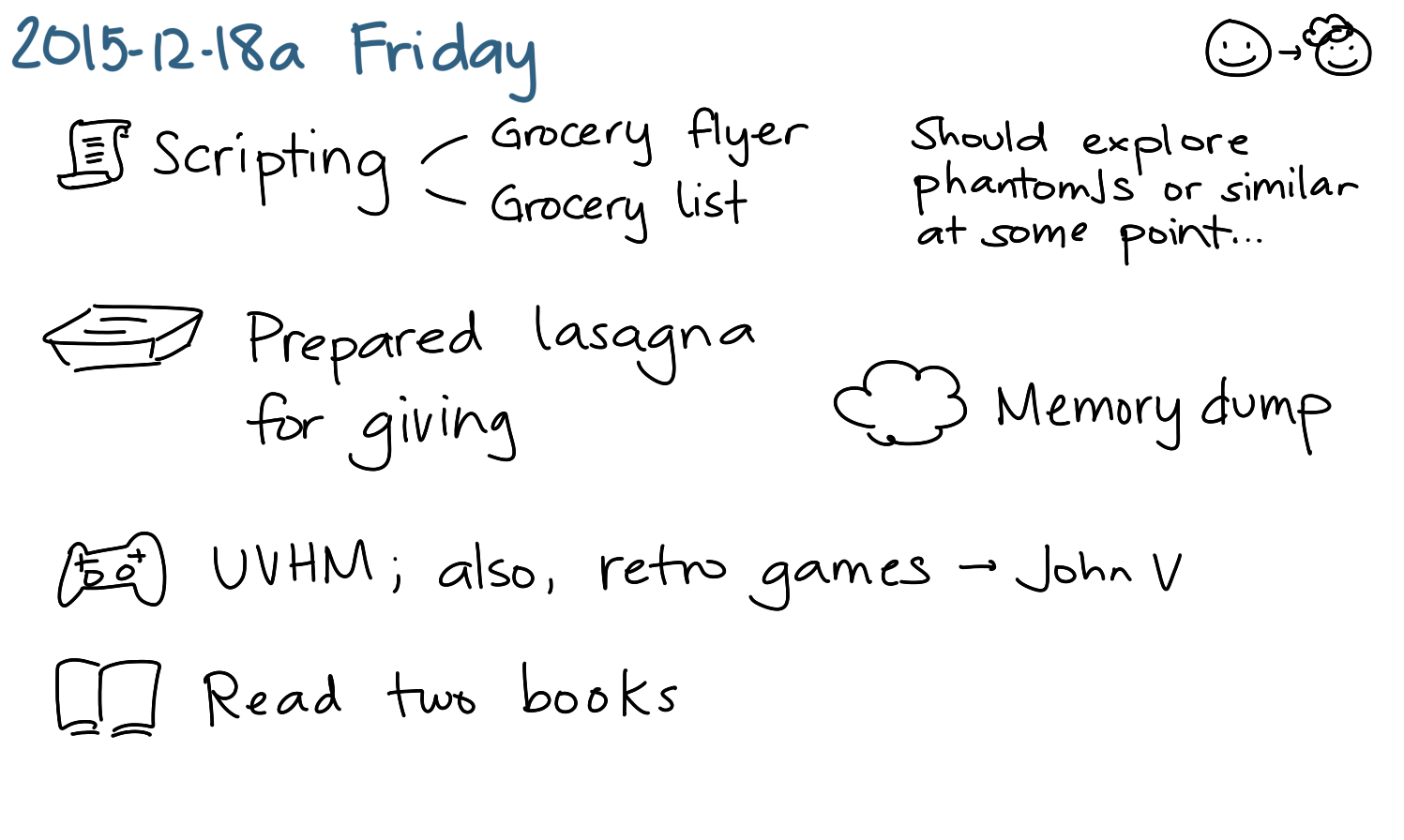 2015-12-18a Friday -- index card #journal.png