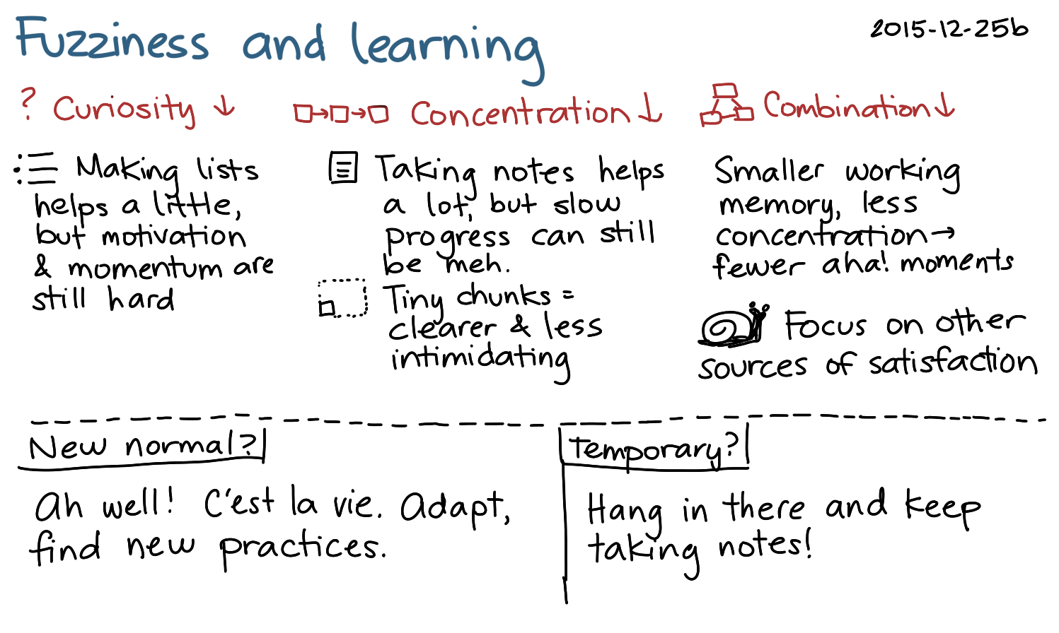 2015-12-25b Fuzziness and learning -- index card #fuzzy #learning.png