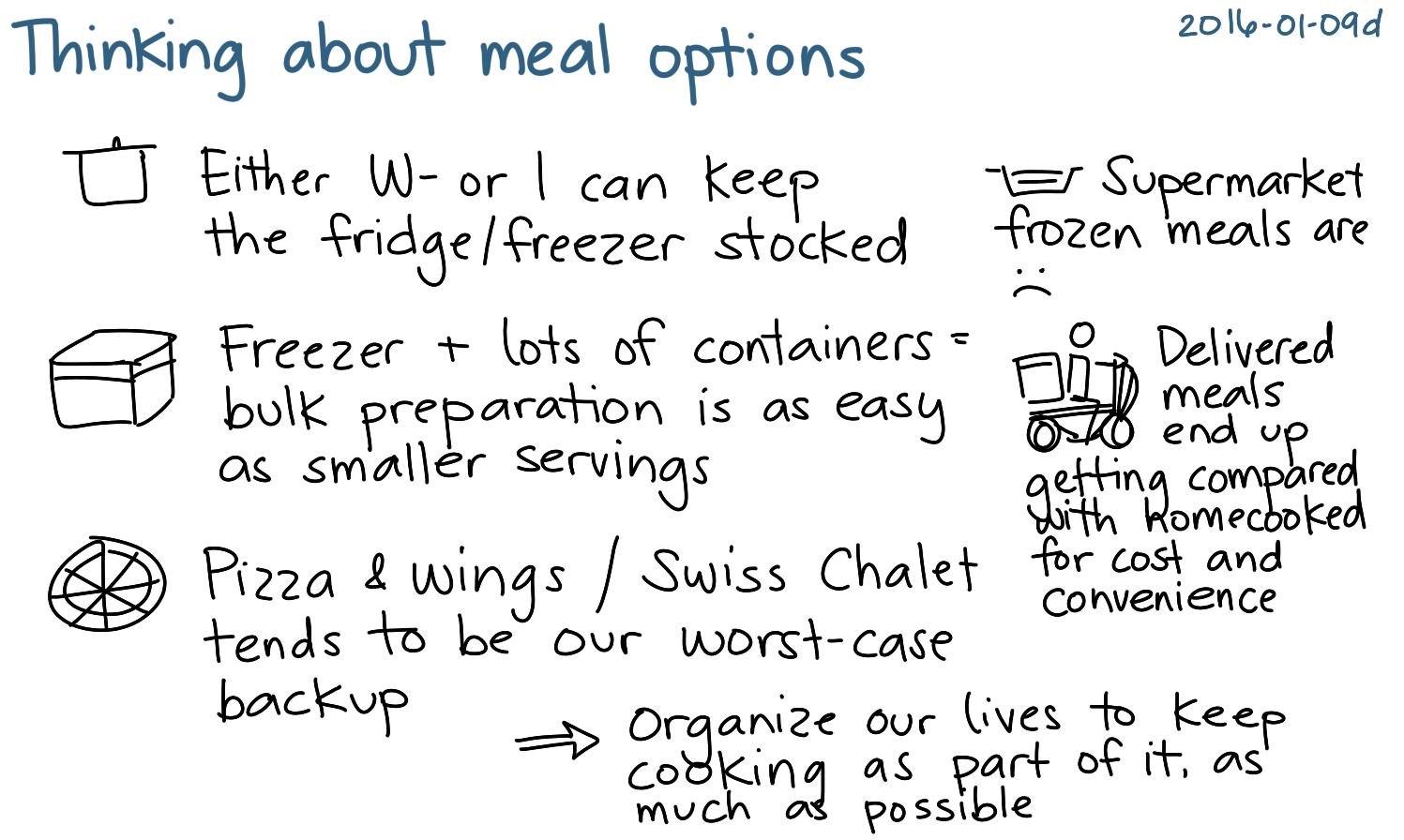2016-01-09d Thinking about meal options -- index card #cooking #backup-plans.png