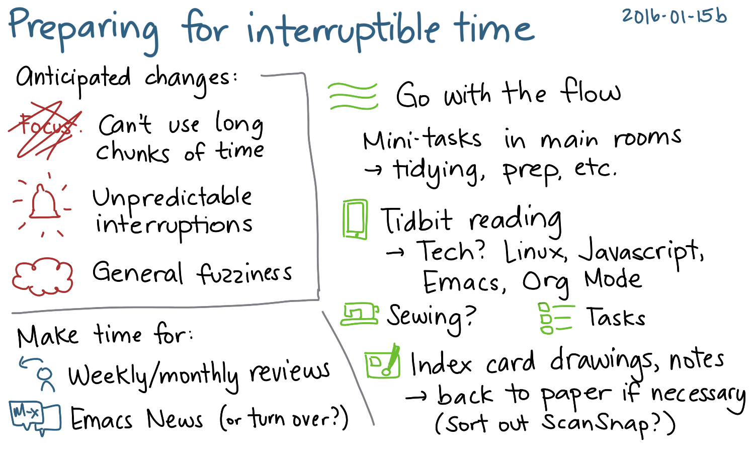 2016-01-15b Preparing for interruptible time -- index card #preparation #productivity #fuzziness.png