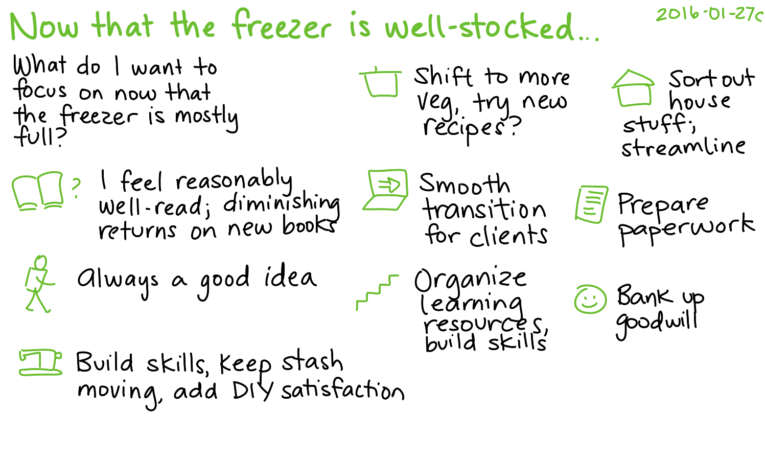 2016-01-27c Now that the freezer is well stocked -- index card #preparation #activities.png