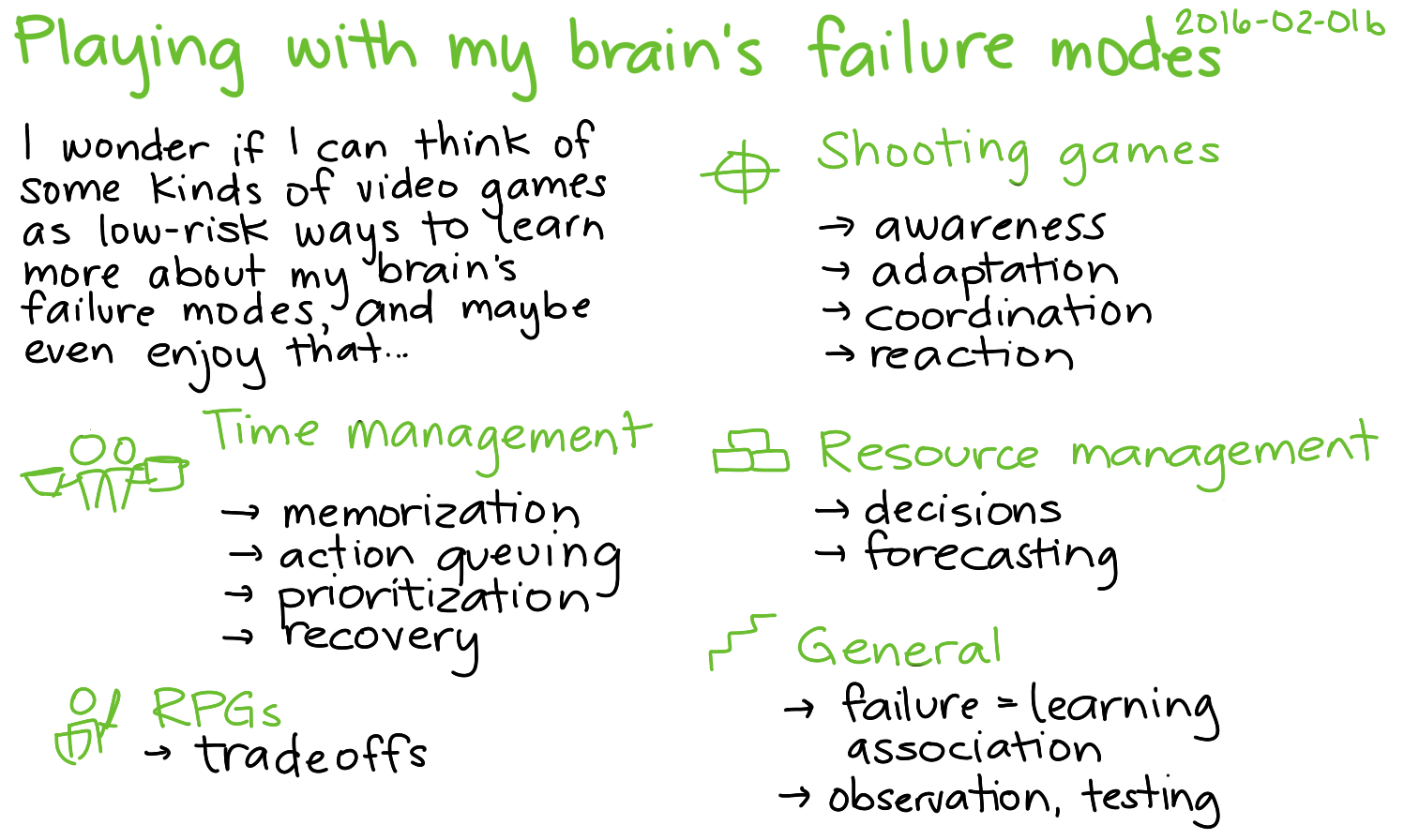 2016-02-01b Playing with my brain's failure modes -- index card #gaming.png