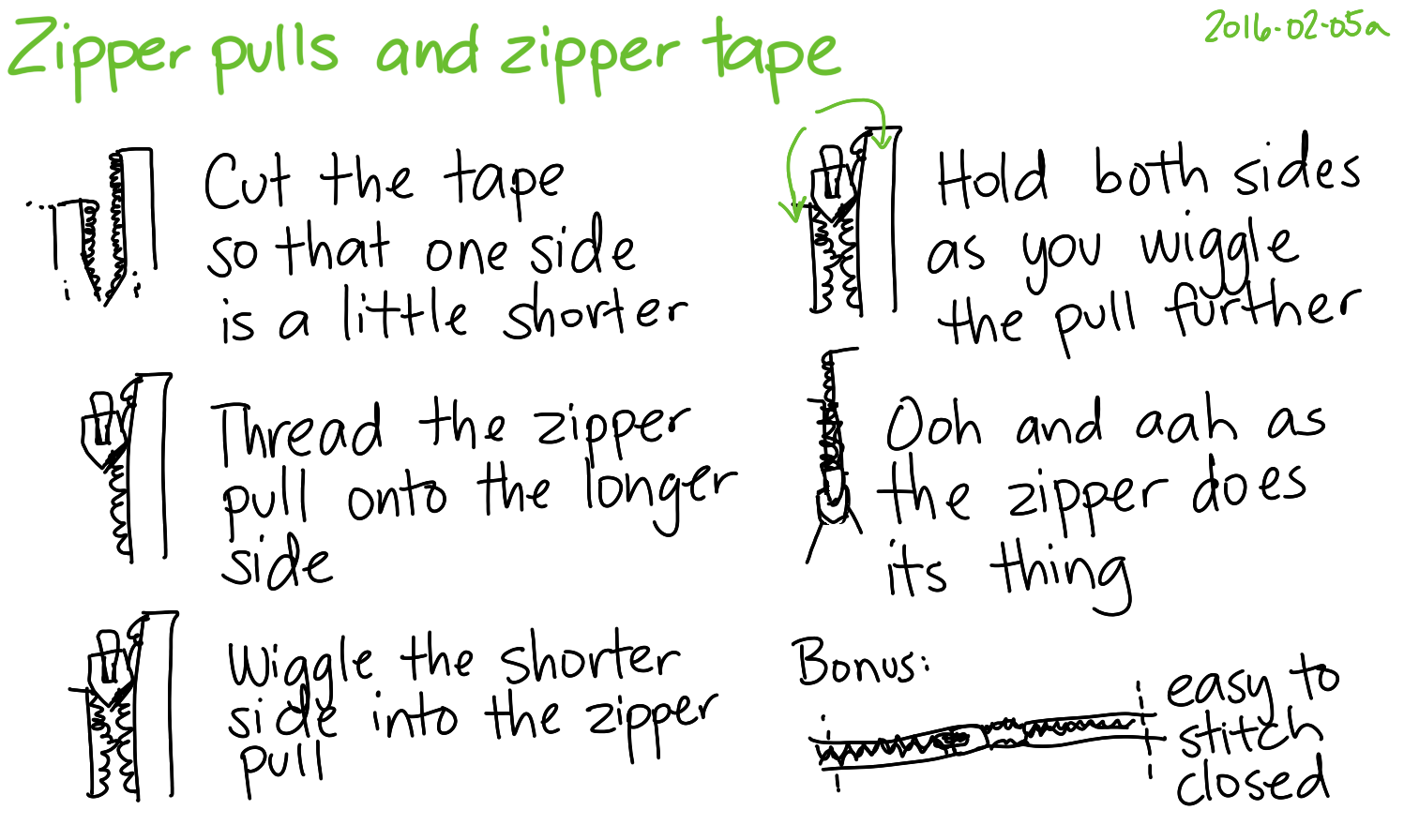 2016-02-05a Zipper pulls and zipper tape -- index card #sewing.png