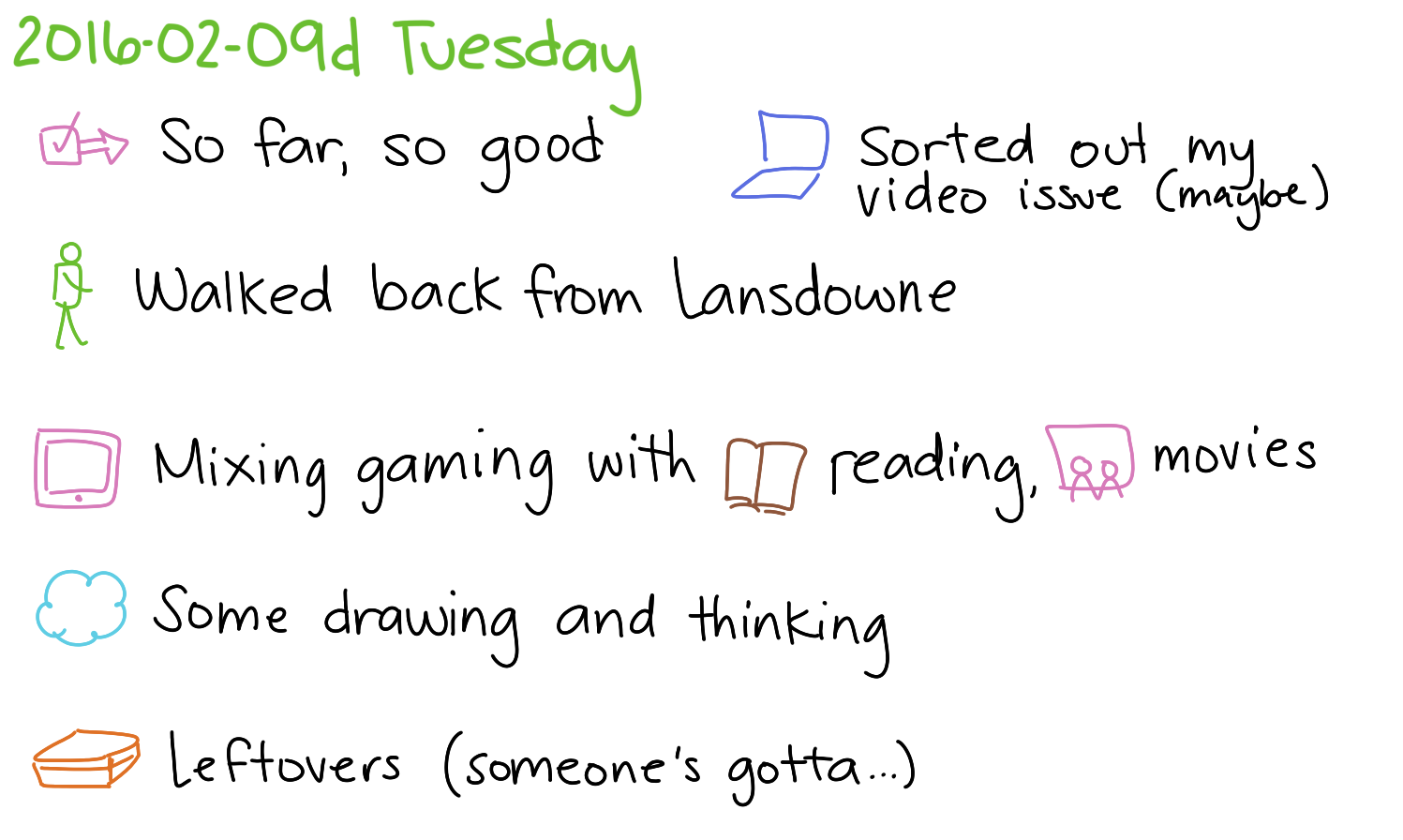 2016-02-09d Tuesday -- index card #journal.png