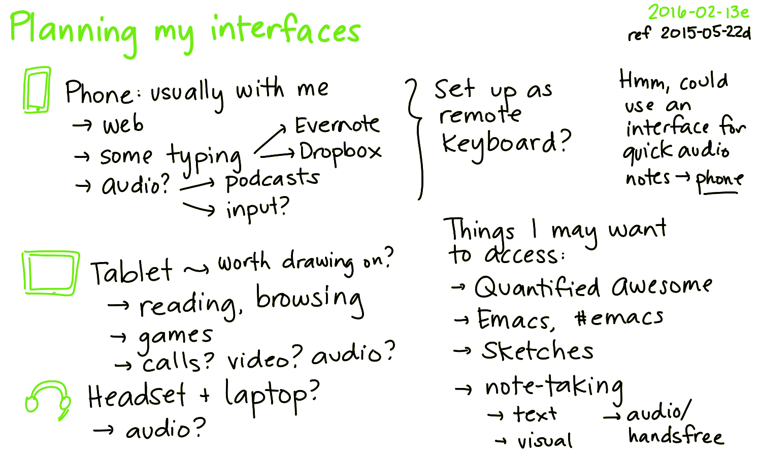 2016-02-13e Planning my interfaces -- index card #design #devices #mobile ref 2015-05-22d.png
