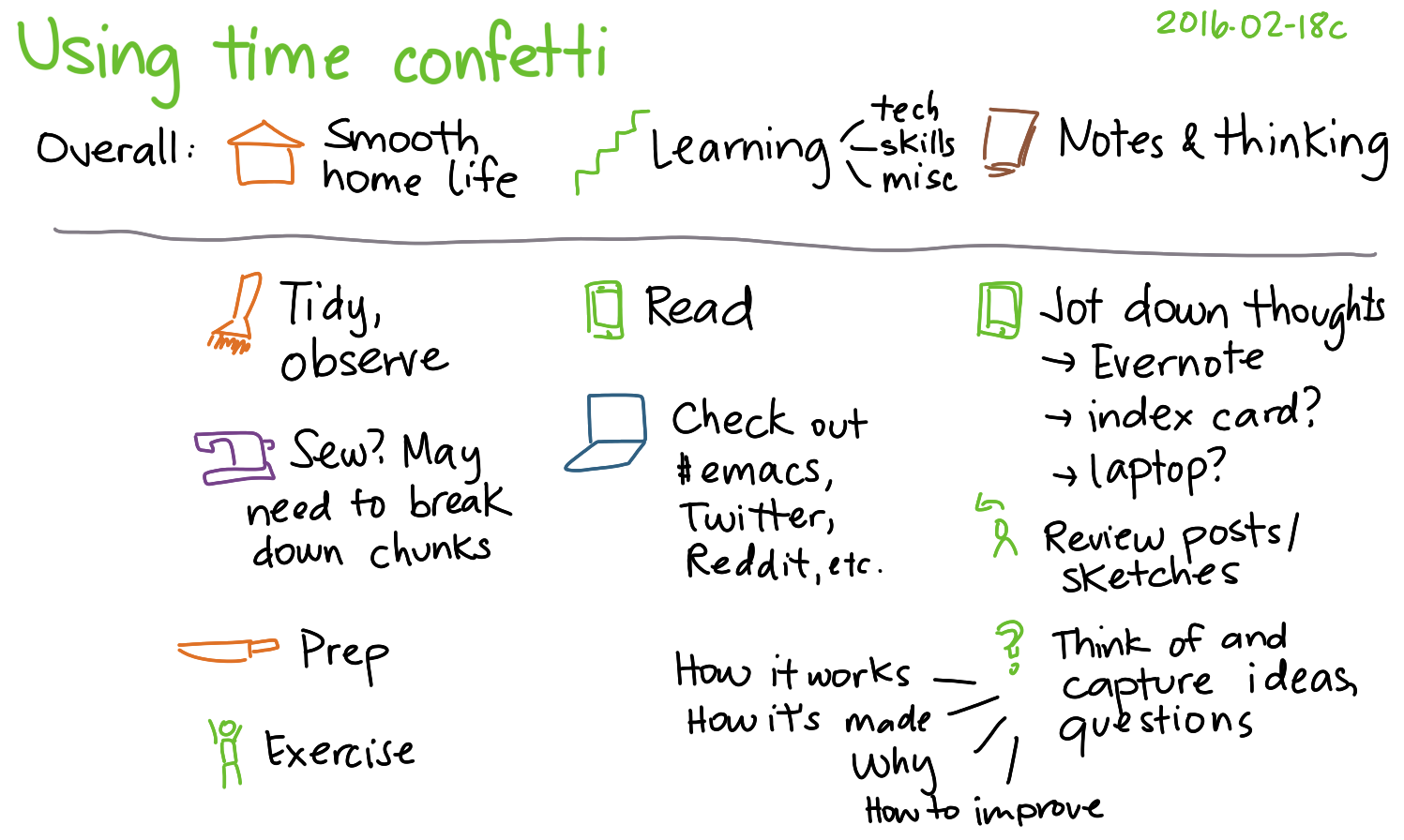 2016-02-18c Using time confetti -- index card #time #productivity.png