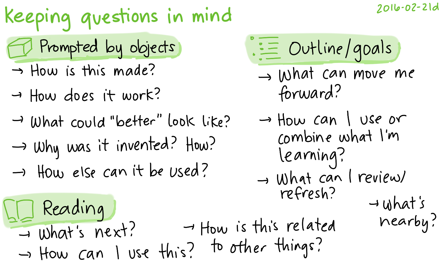 2016-02-21d Keeping questions in mind -- index card #learning #questions.png