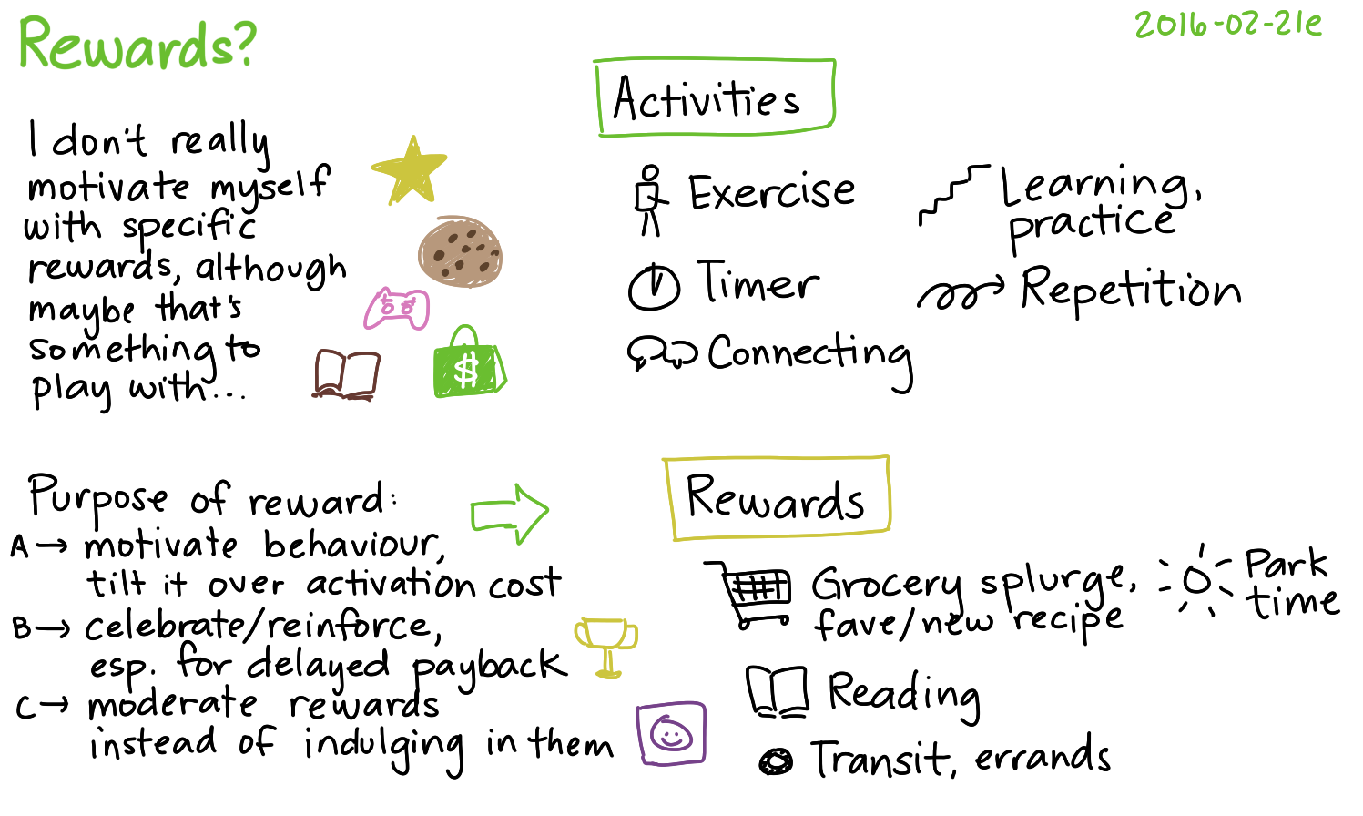 2016-02-21e Rewards -- index card #gamification #rewards.png