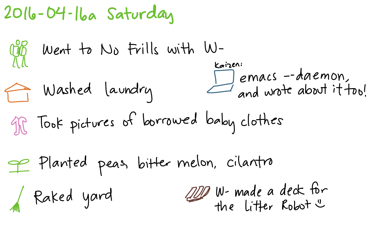 2016-04-16a Saturday -- index card #journal.png