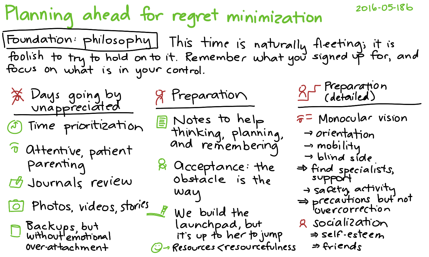 2016-05-18b Planning ahead for regret minimization -- index card #looking-ahead #parenting.png