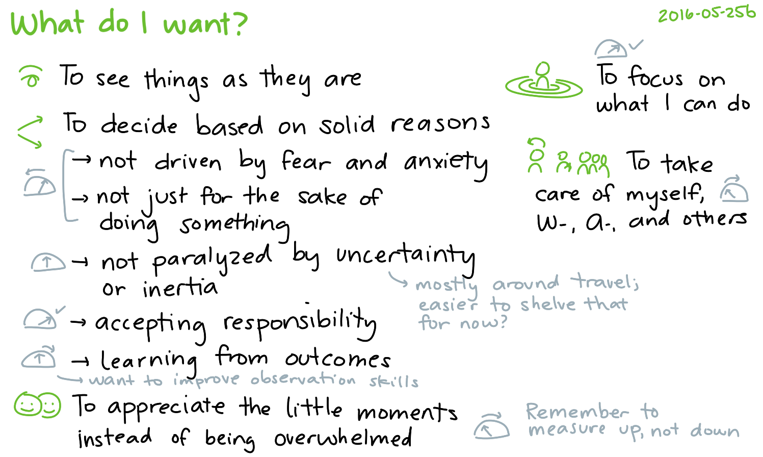 2016-05-25b What do I want -- index card #philosophy #parenting.png