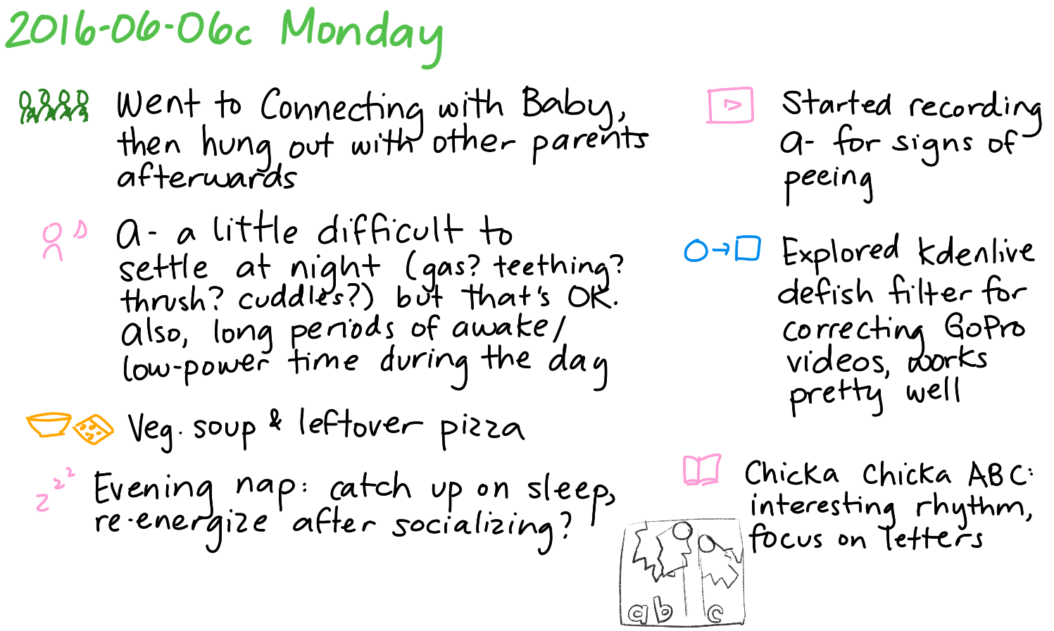 2016-06-06c Monday -- index card #journal.png