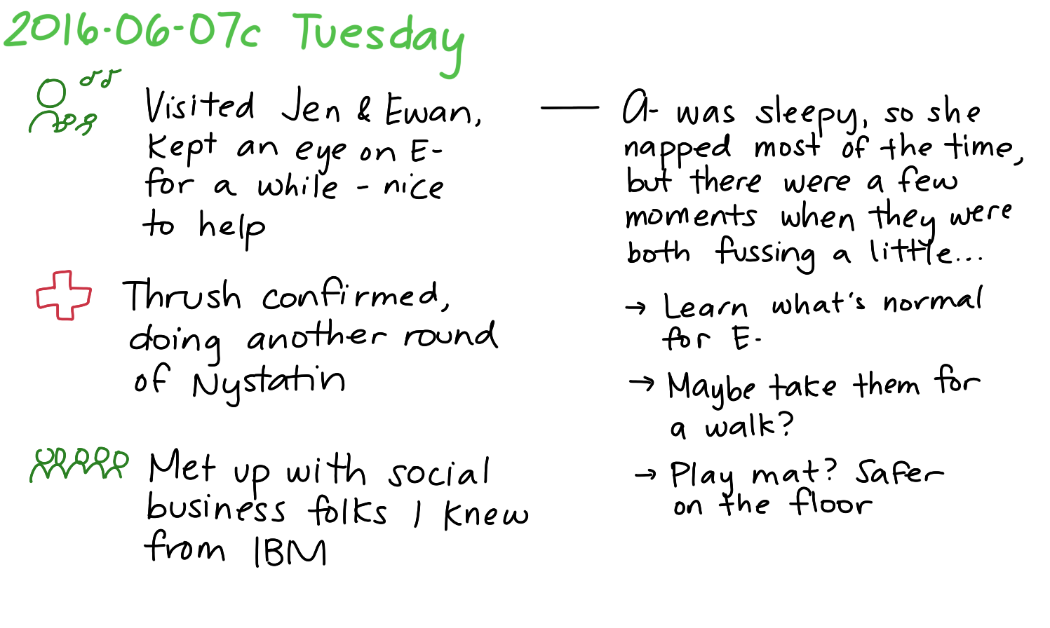2016-06-07c Tuesday -- index card #journal.png