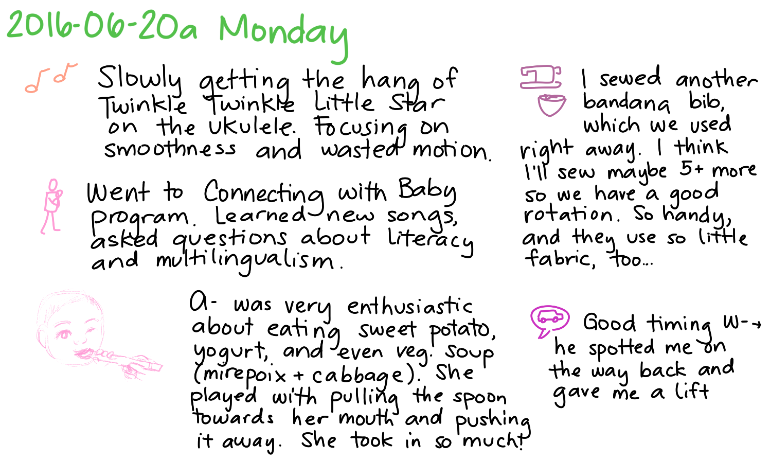 2016-06-20a Monday -- index card #journal.png