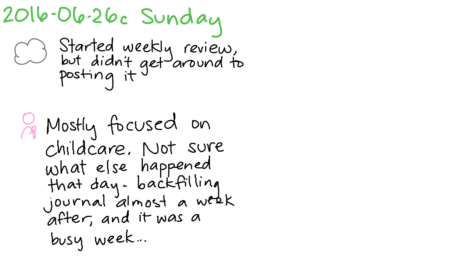 2016-06-26c Sunday -- index card #journal.png