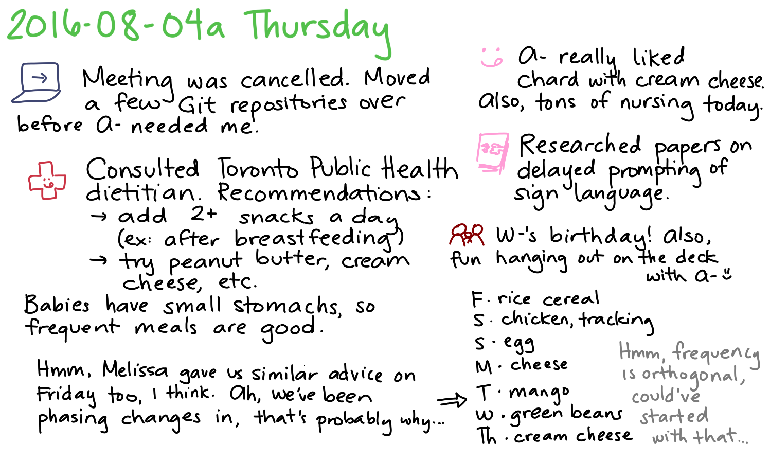 2016-08-04a Thursday -- index card #journal.png