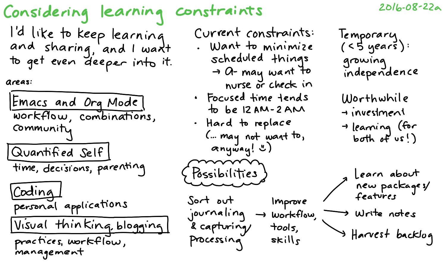 2016-08-22a Considering learning constraints -- index card #learning #planning #time.png