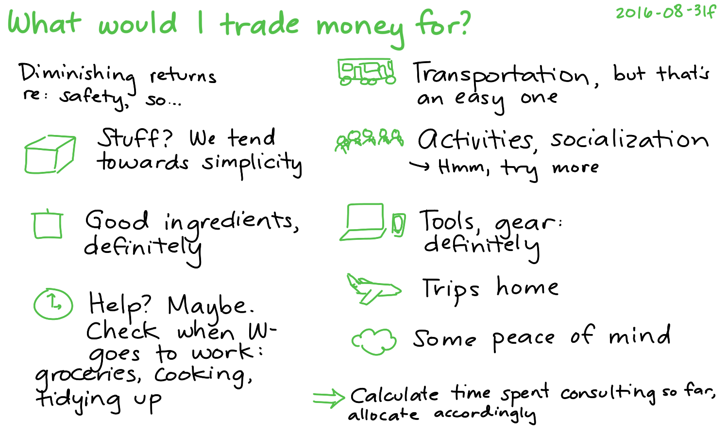 2016-08-31f What would I trade money for -- index card #money.png