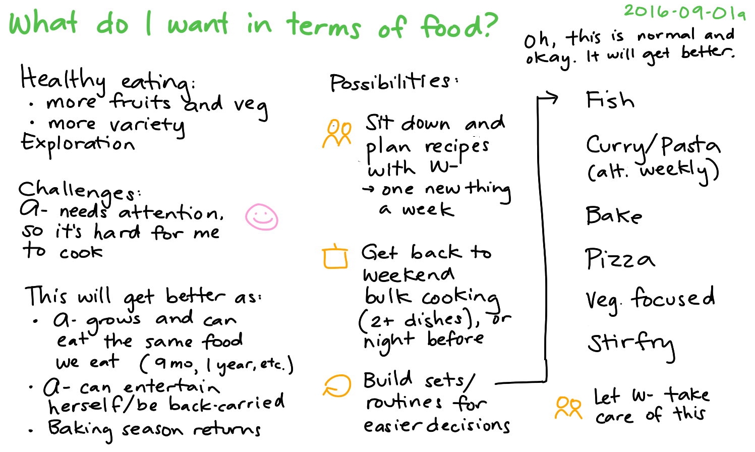 2016-09-01a What do I want in terms of food -- index card #cooking #parenting.png