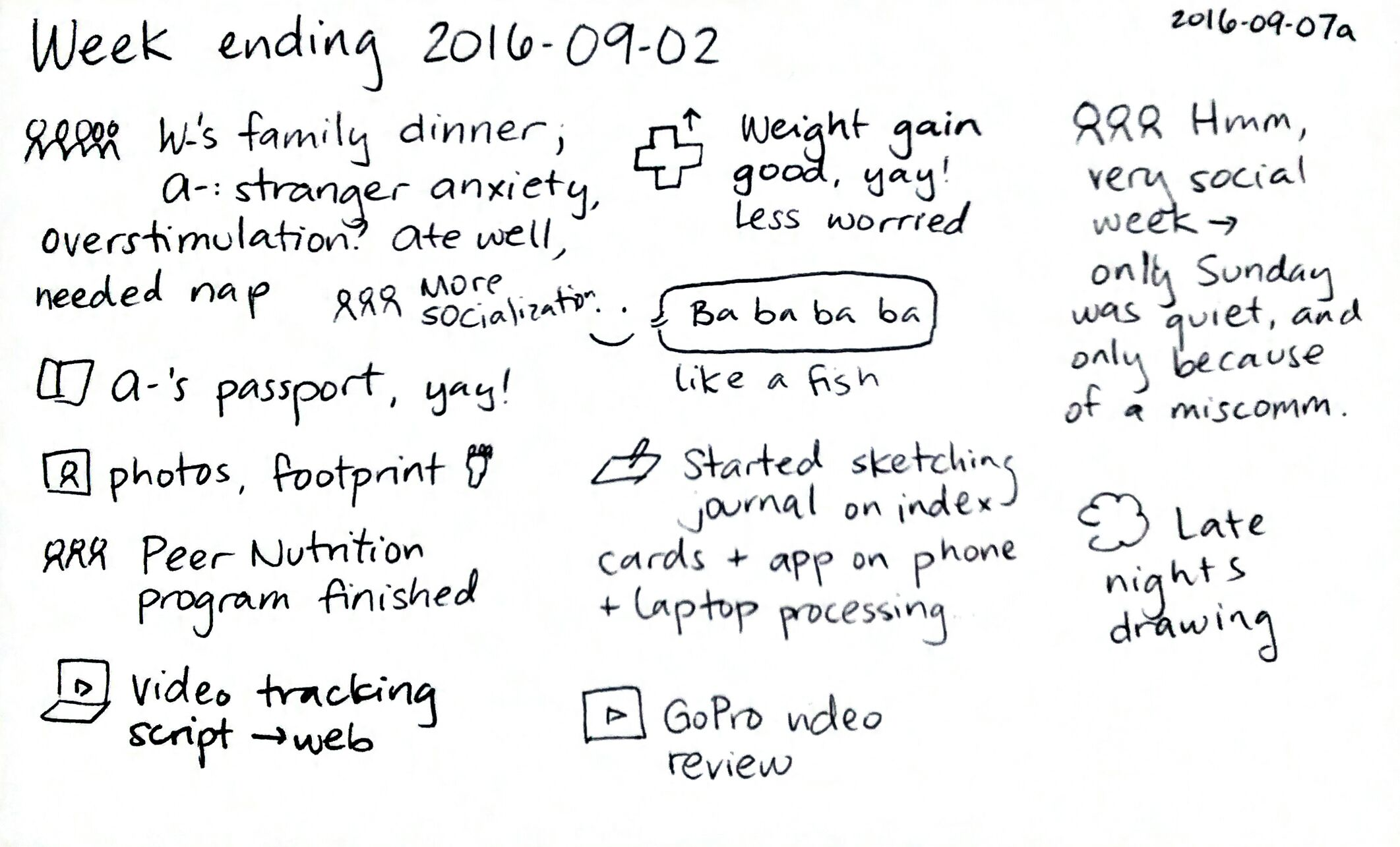 2016-09-07a Week ending 2016-09-02 -- index card #journal #weekly.png