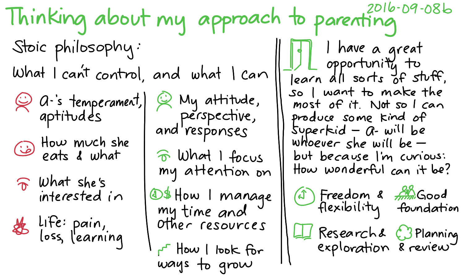 2016-09-08b Thinking about my approach to parenting #parenting #philosophy.png