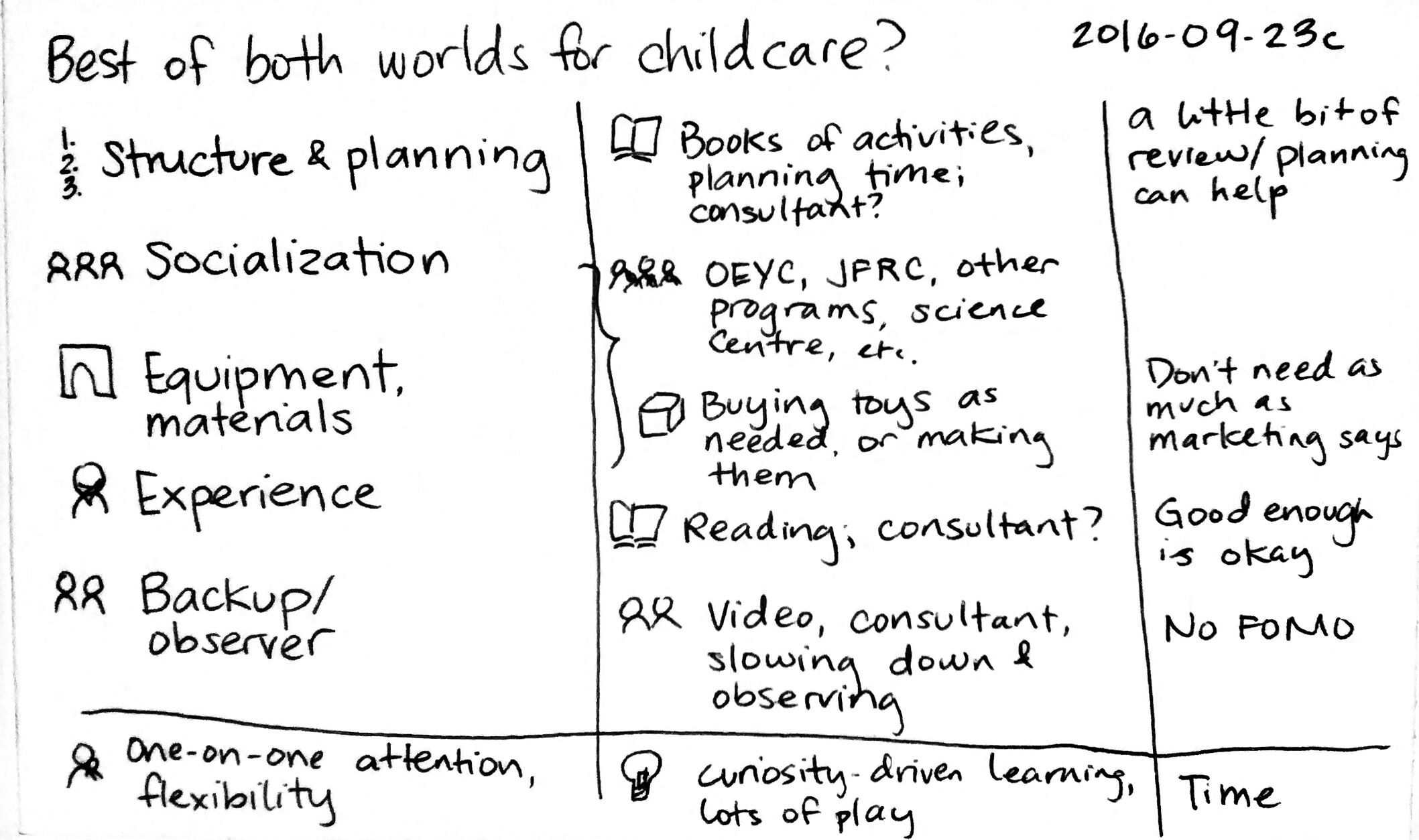 2016-09-23c Best of both worlds for childcare #parenting #childcare.jpg