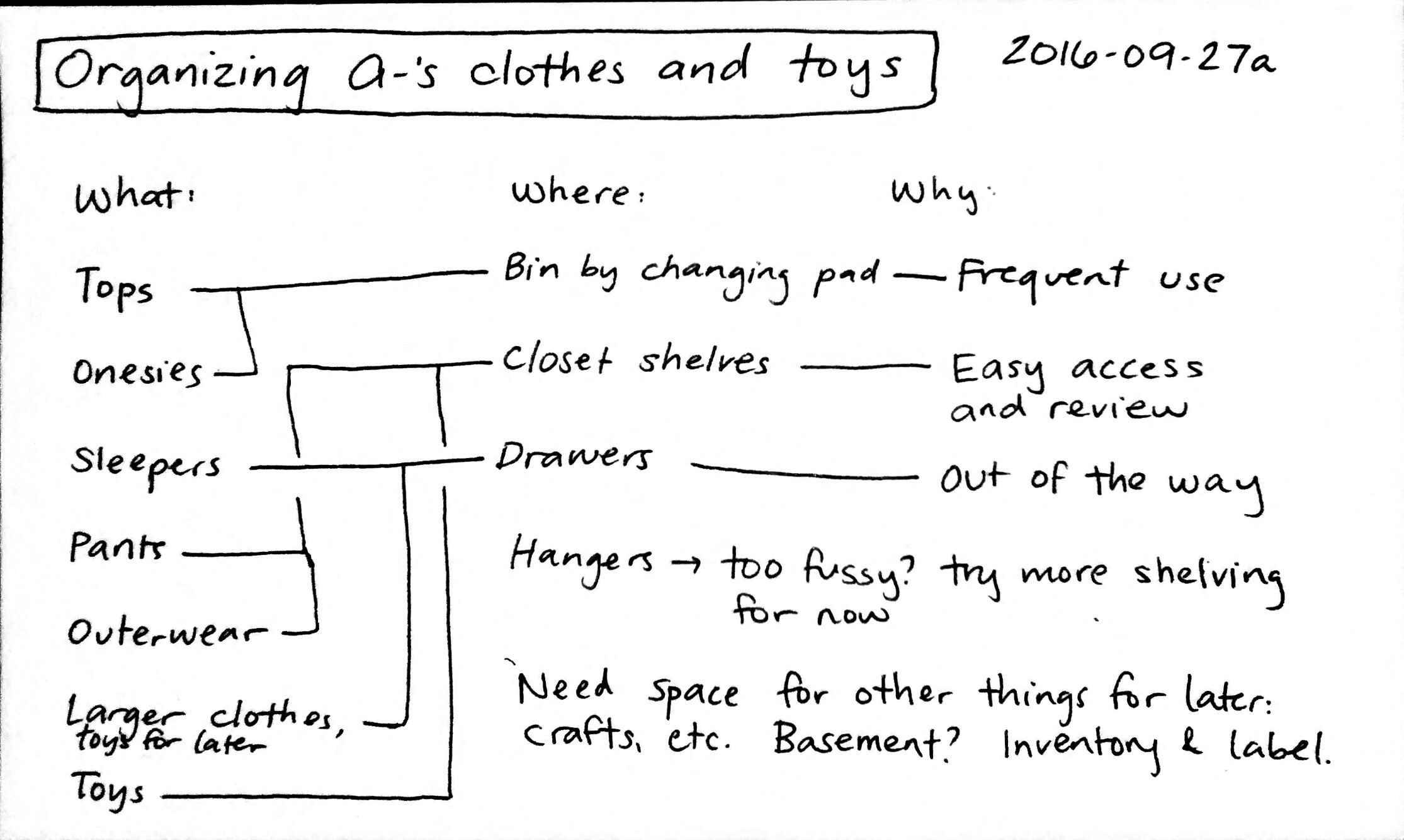 2016-09-27a Organizing A-'s clothes and toys #organization #parenting #clothing.jpg