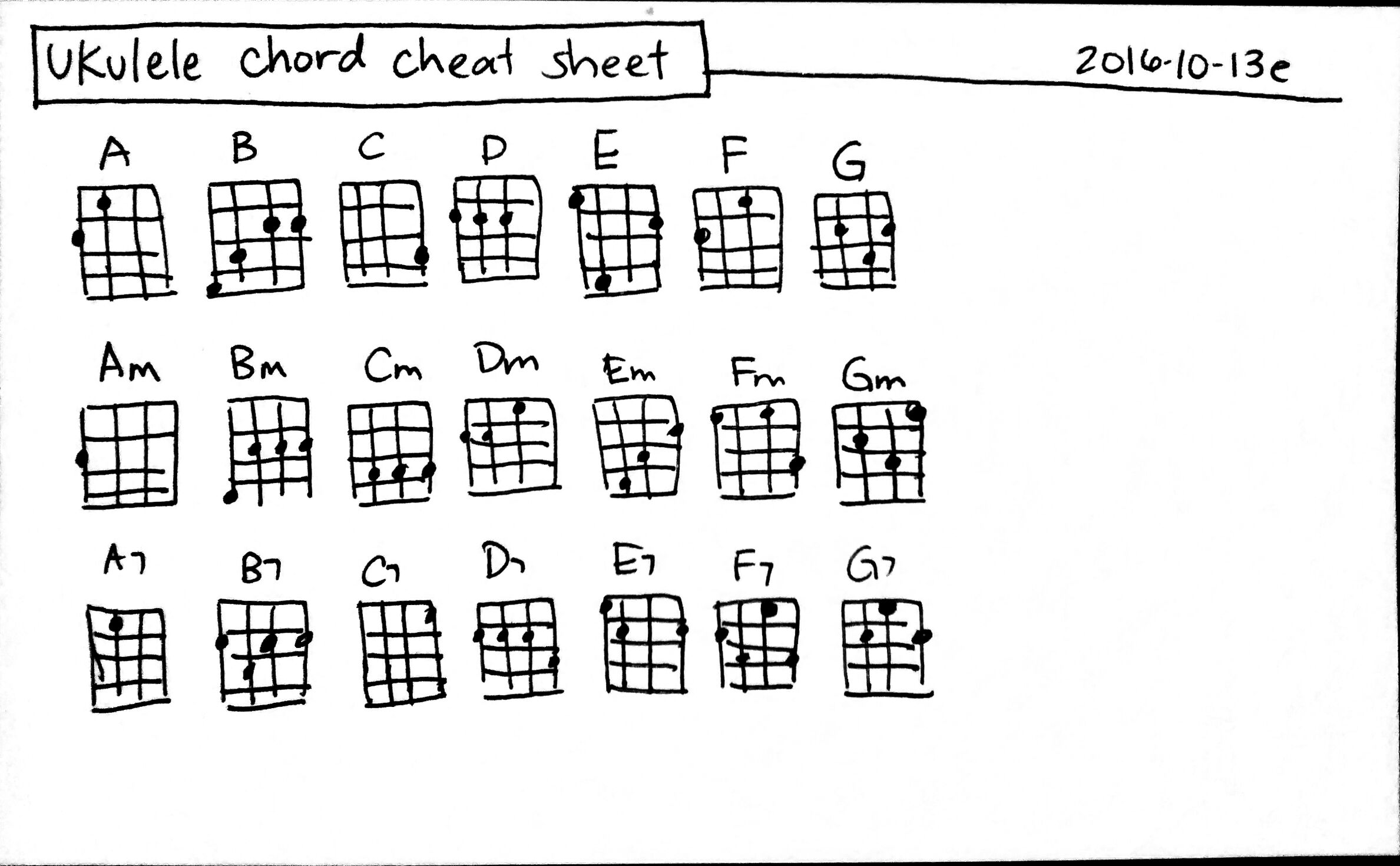 2016-10-13e Ukulele chord cheat sheet #music #ukulele #chords.jpg