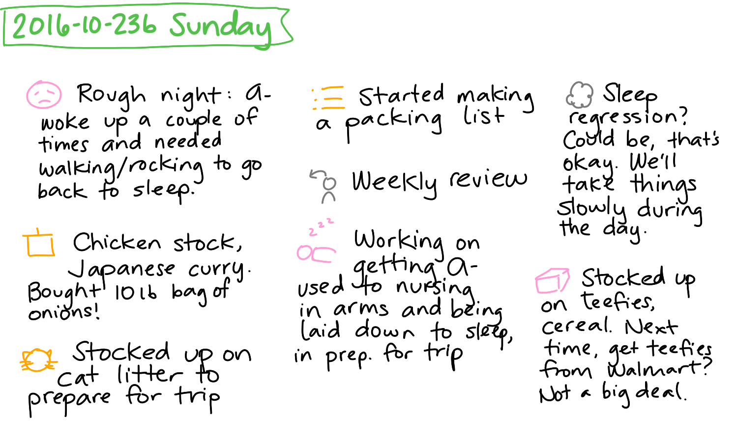 2016-10-23b Sunday #daily #journal.png