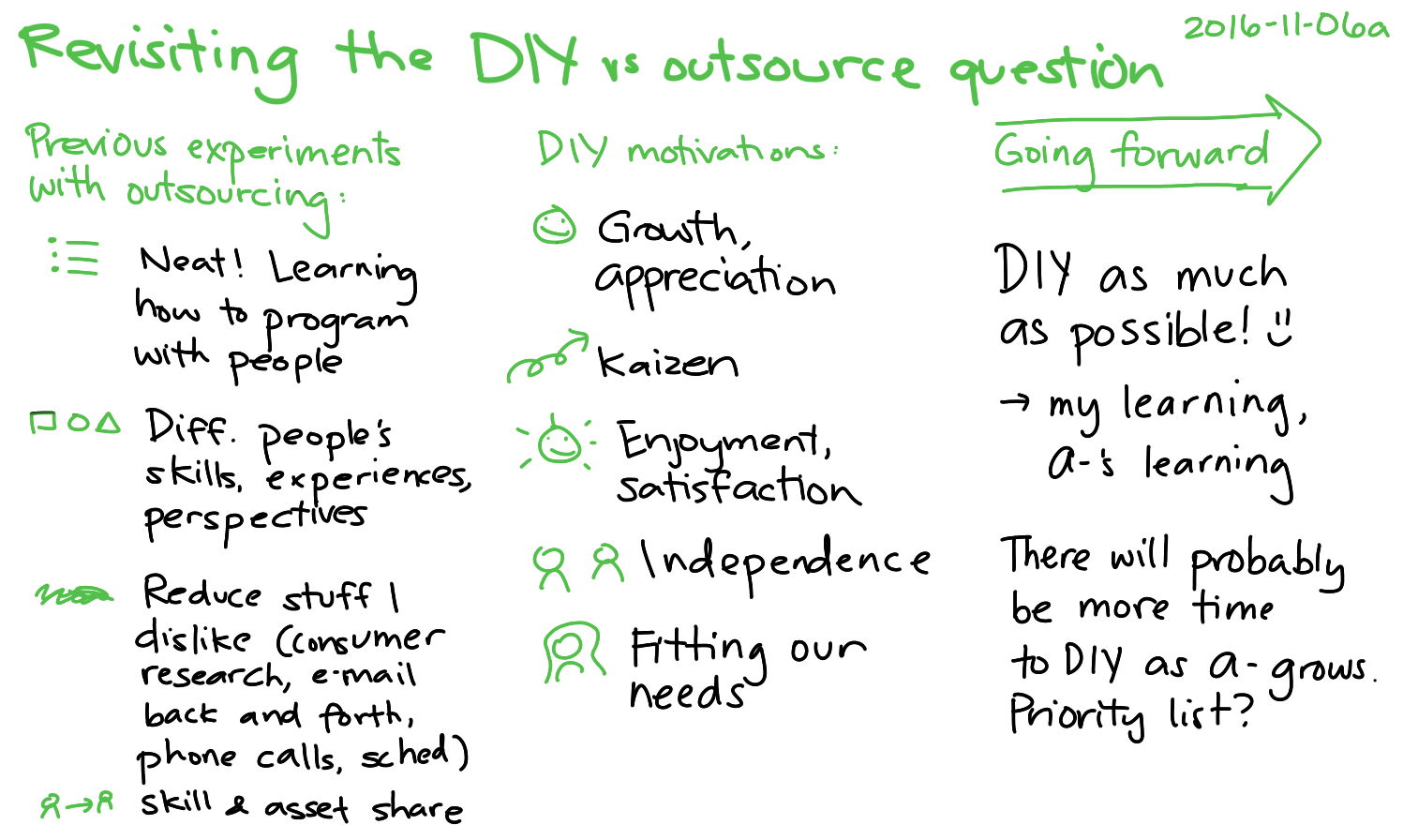 2016-11-06a Revisiting the DIY vs outsource question #outsourcing #diy.png