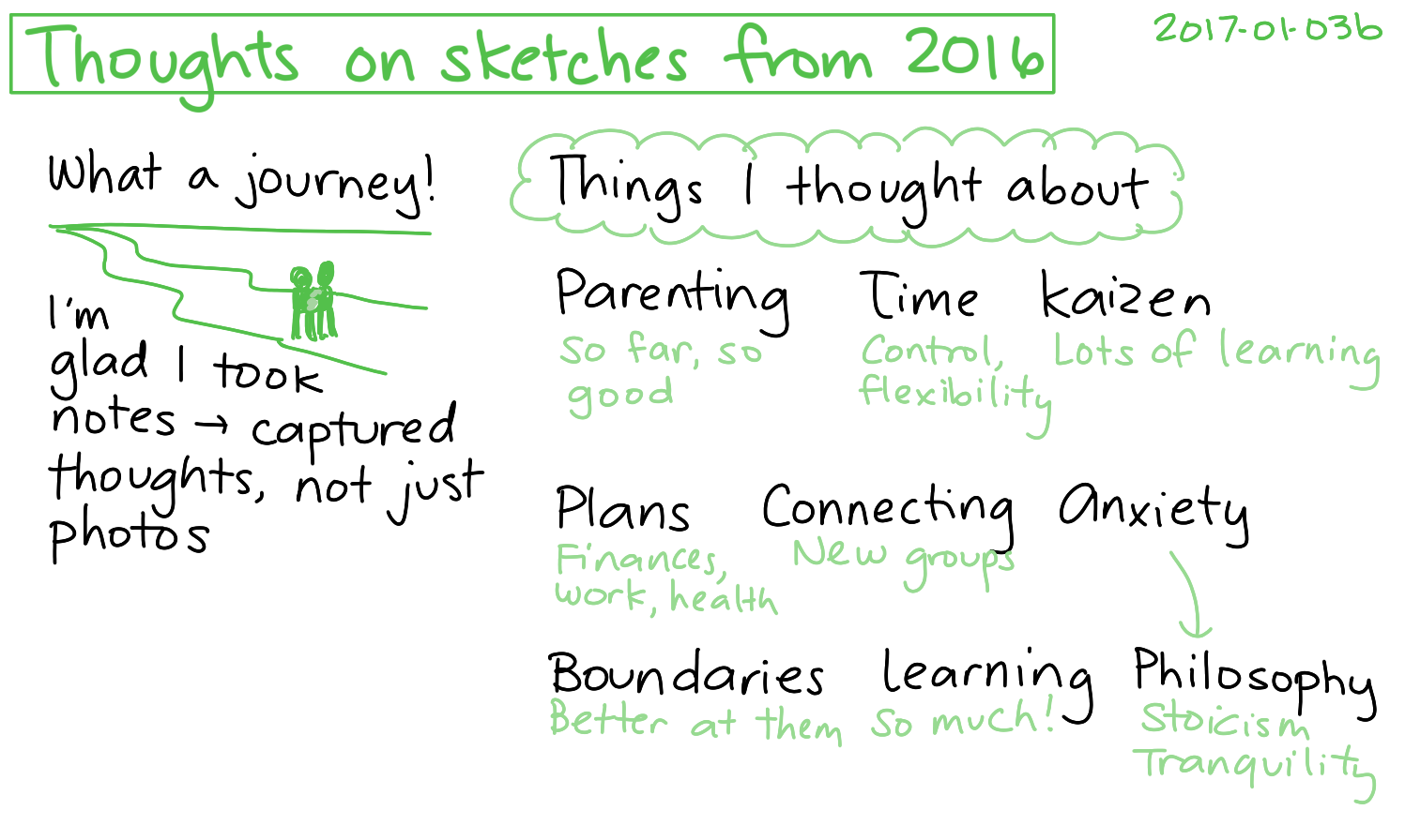 2017-01-03b Thoughts on sketches from 2016 #journaling #review.png