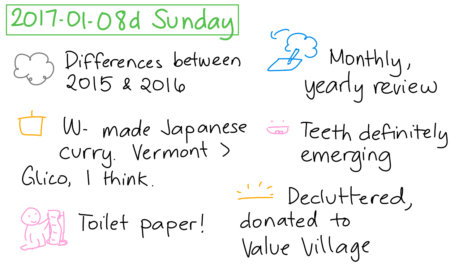 2017-01-08d Sunday #daily #journal.png