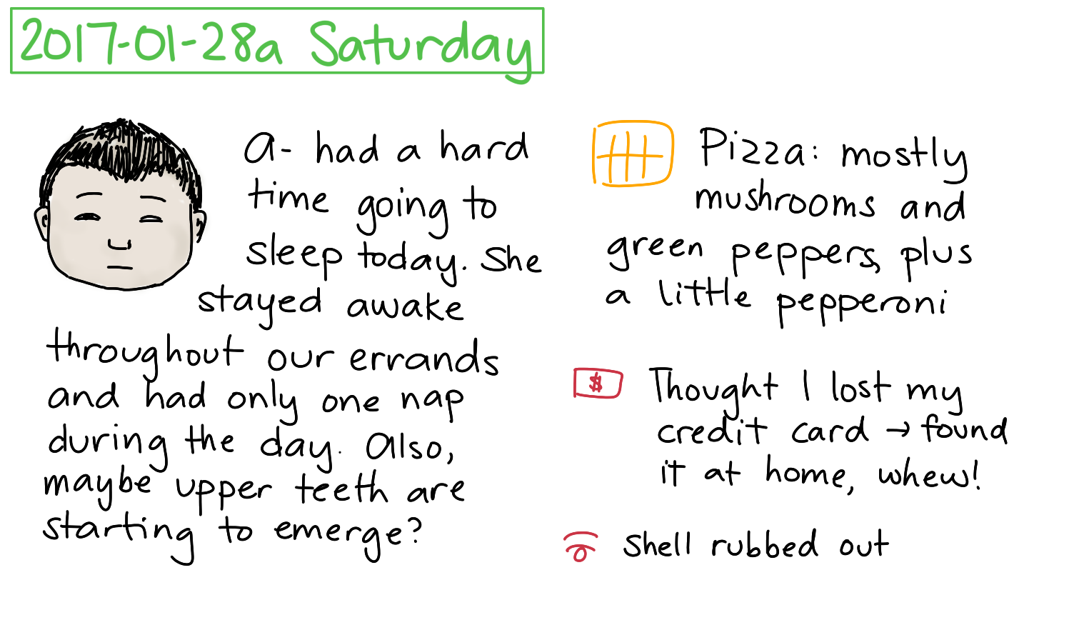 2017-01-28a Saturday #daily #journal.png