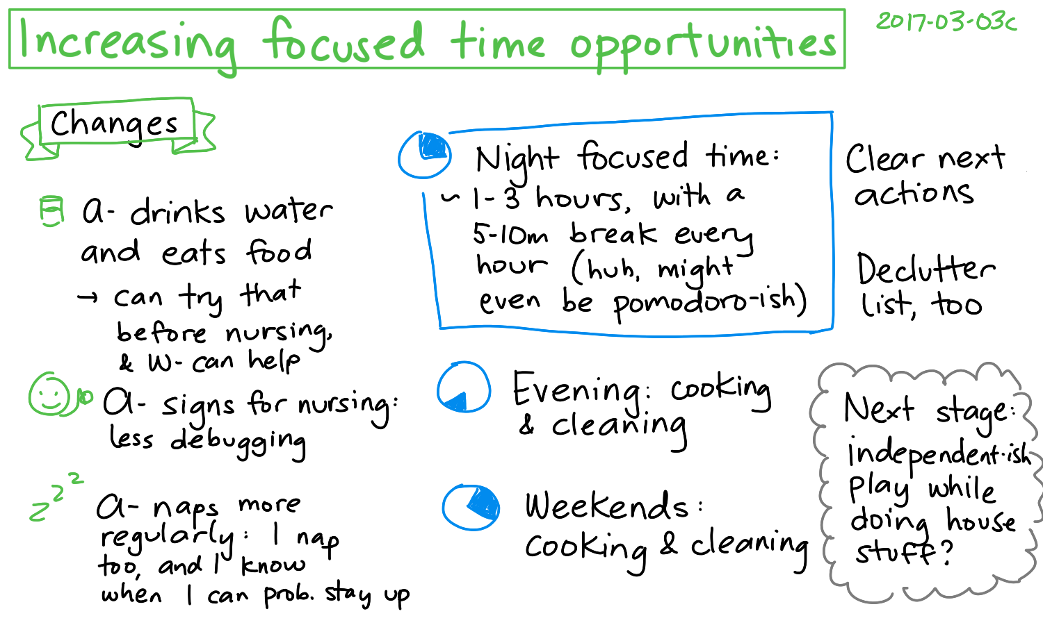 2017-03-03c Increasing focused time opportunities #parenting #time.png
