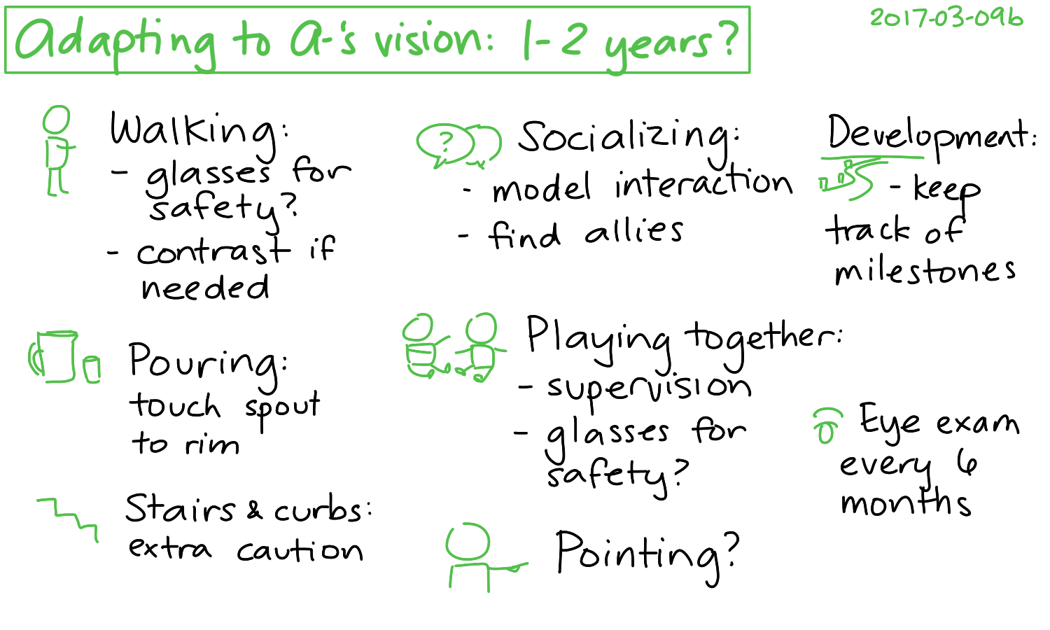 2017-03-09b Adapting to A-'s vision - 1-2 years #microphthalmia #vision #monocular #planning.png