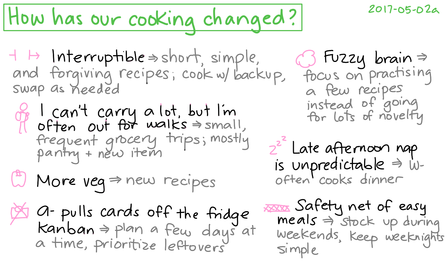 2017-05-02a How has our cooking changed #delta #review #parenting #baby #cooking.png
