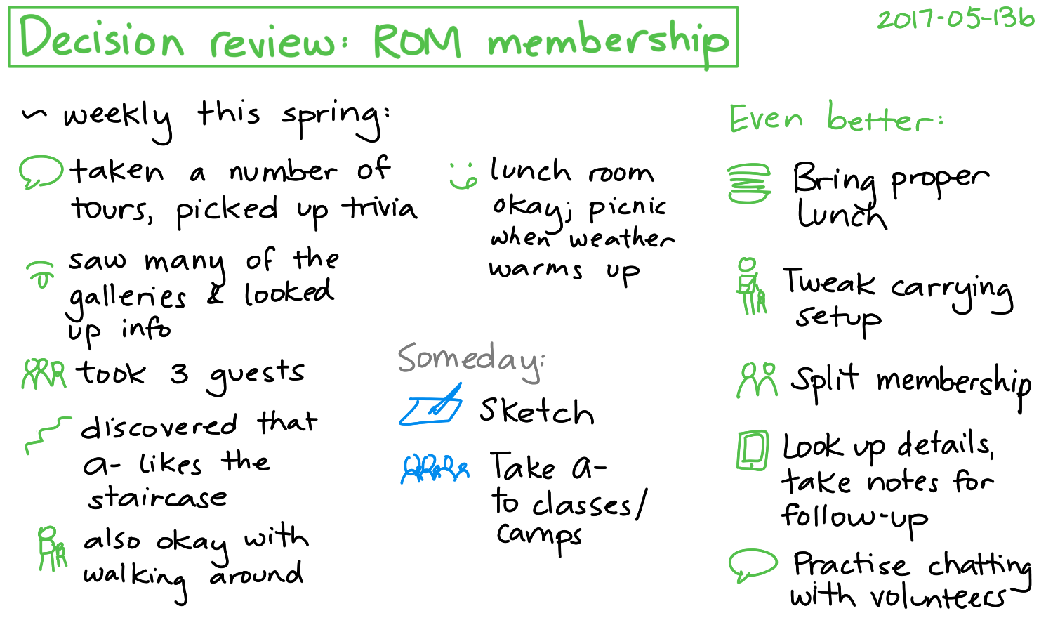 2017-05-13b Decision review - ROM membership #decision #review.png