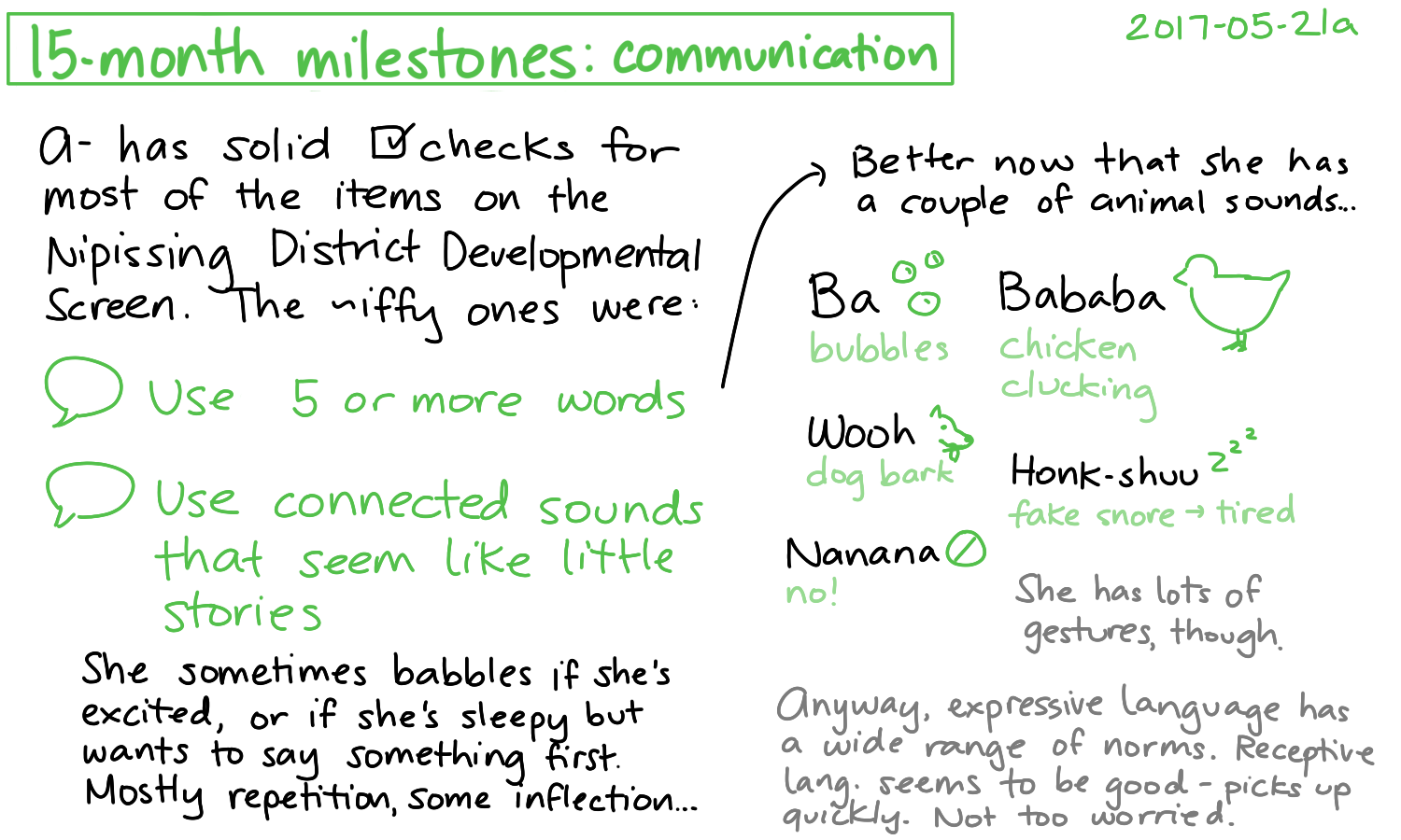 2017-05-21a 15-month milestones - communication #ndds #early-childhood #development #communication.png