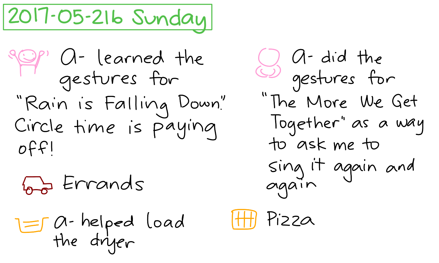 2017-05-21b Sunday #daily #journal.png