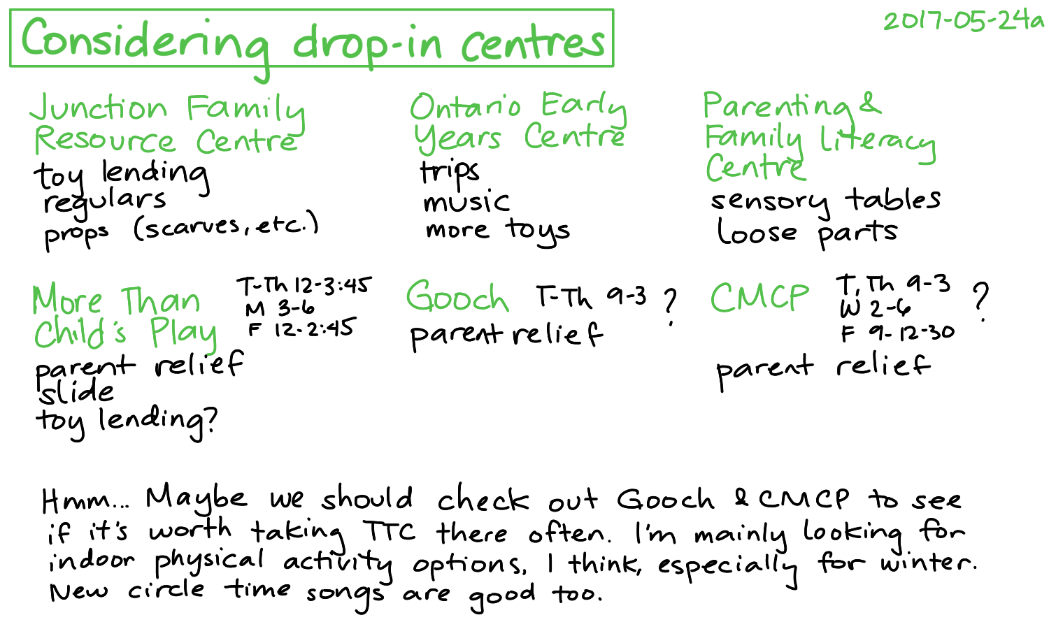 2017-05-24a Considering drop-in centres #parenting #activities #oeyc.png