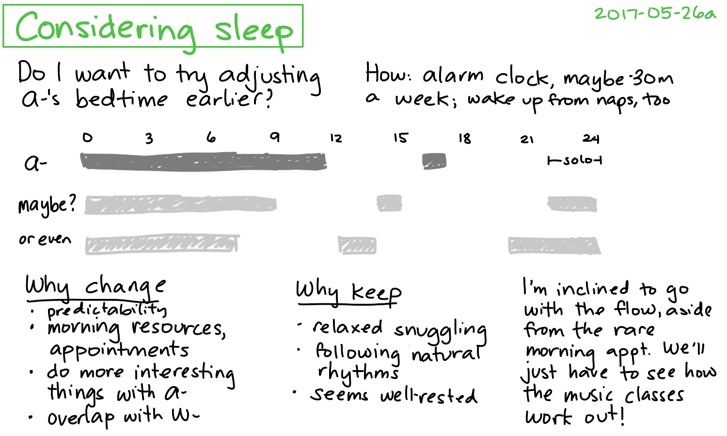 2017-05-26a Considering sleep #parenting #sleep.png