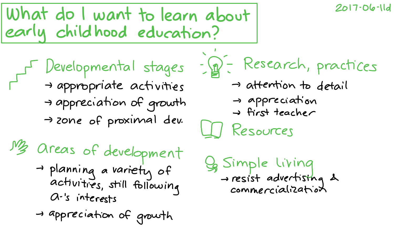 2017-06-11d What do I want to learn about early childhood education #parenting #ece.png