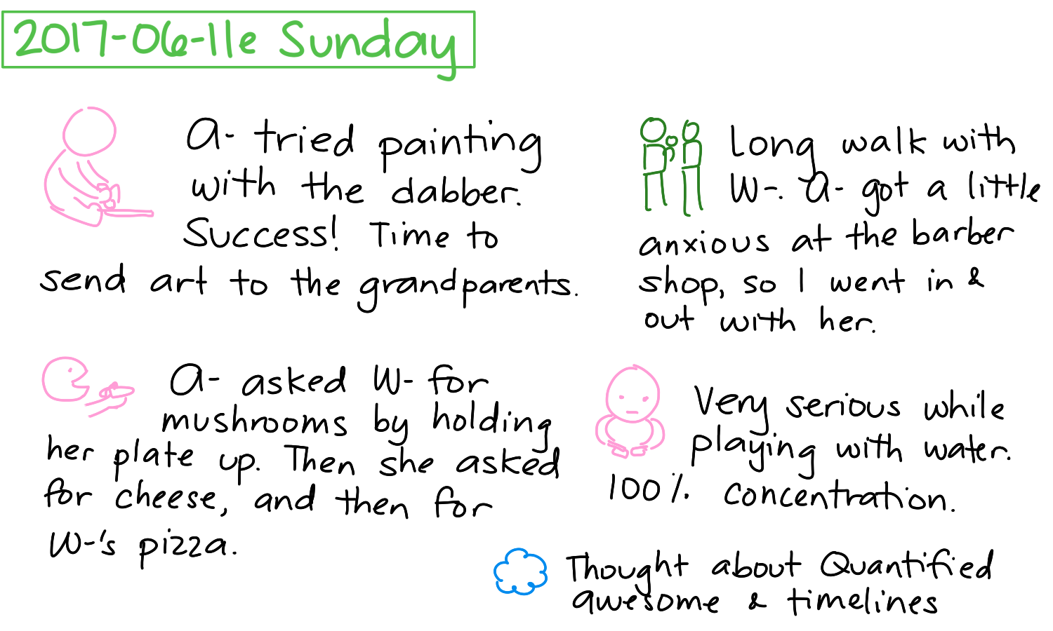 2017-06-11e Sunday #daily #journal.png