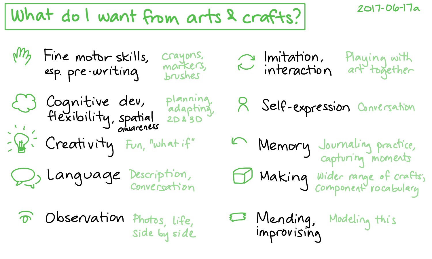 2017-06-17a What do I want from arts and crafts #parenting #ece.png
