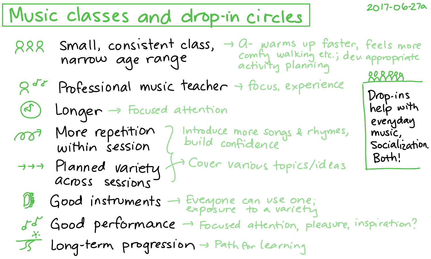 2017-06-27a Music classes and drop-in circles #music.png