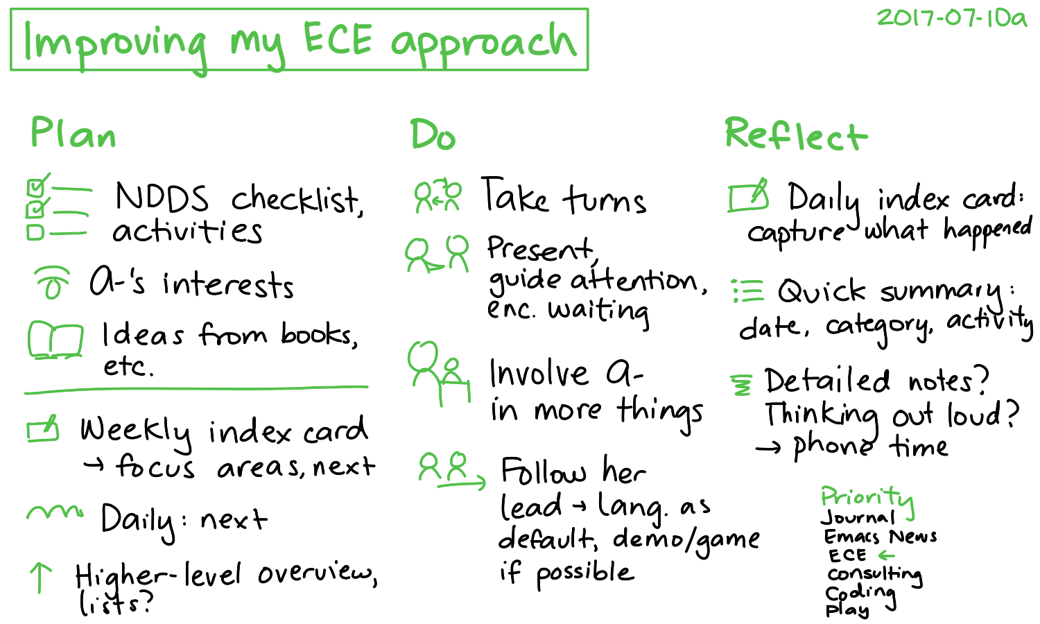 2017-07-10a Improving my ECE approach #parenting #ece.png