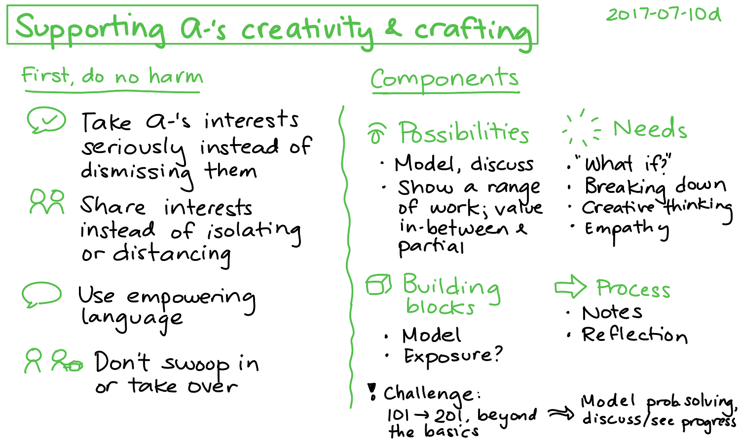 2017-07-10d Supporting A-'s creativity and crafting #crafting #parenting.png