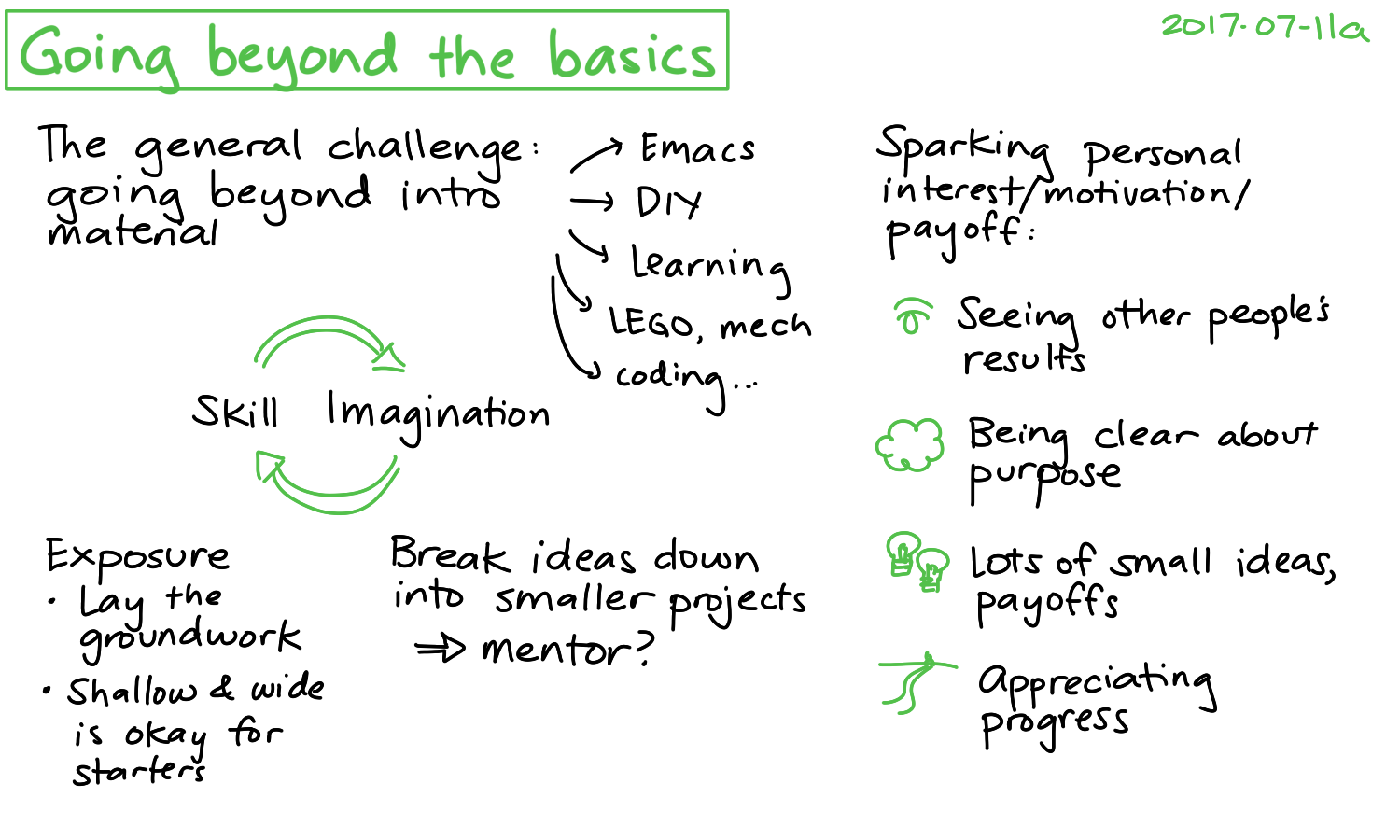 2017-07-11a Going beyond the basics #learning #teaching.png