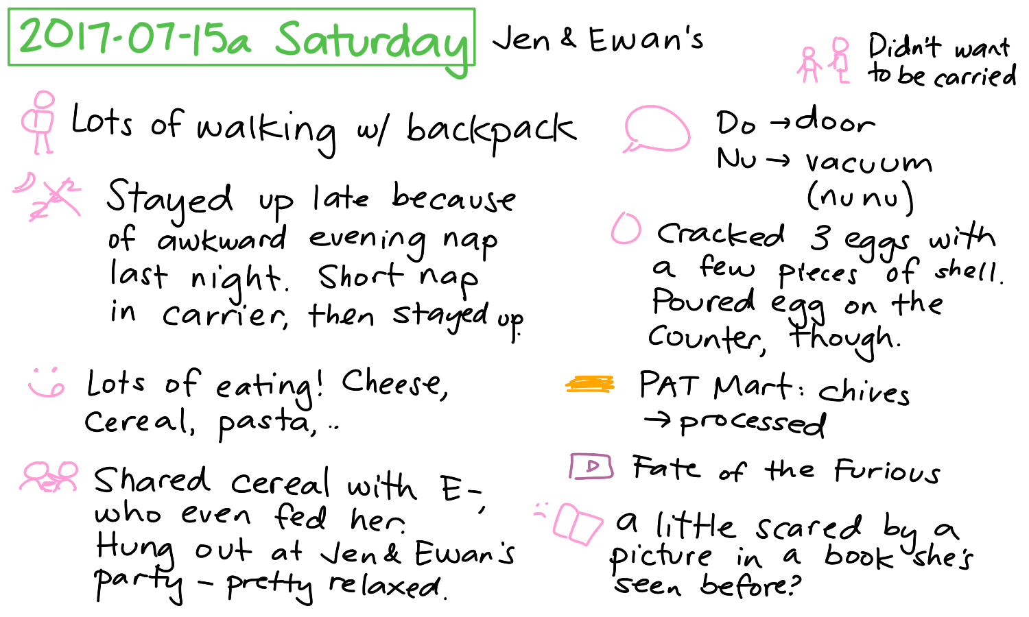 2017-07-15a Saturday #daily #journal.png