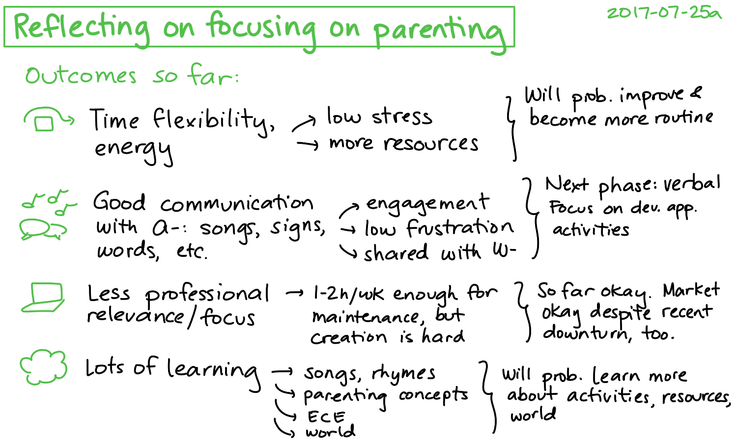 2017-07-25a Reflecting on focusing on parenting #parenting #experiment.png